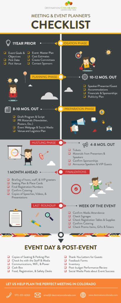 pre event activities in event management